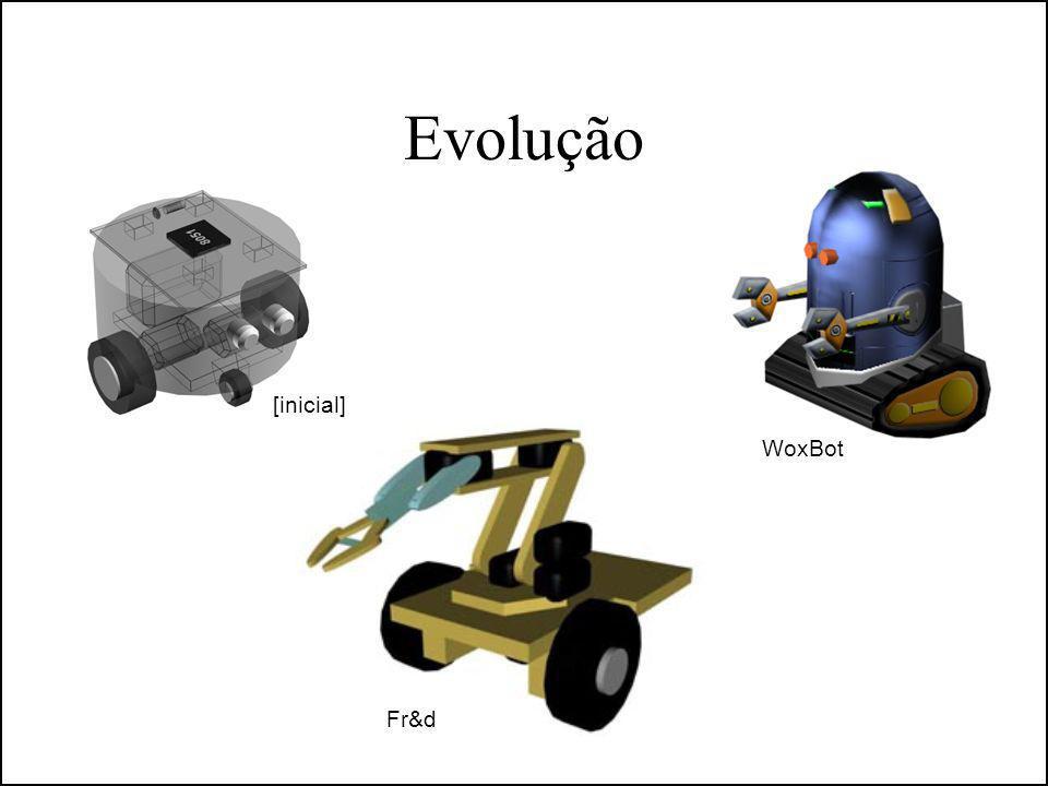 Evolução [inicial] WoxBot Fr&d